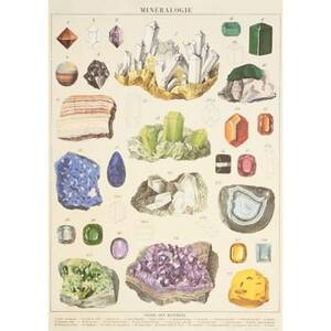 Mineralogie Wrap & Poster